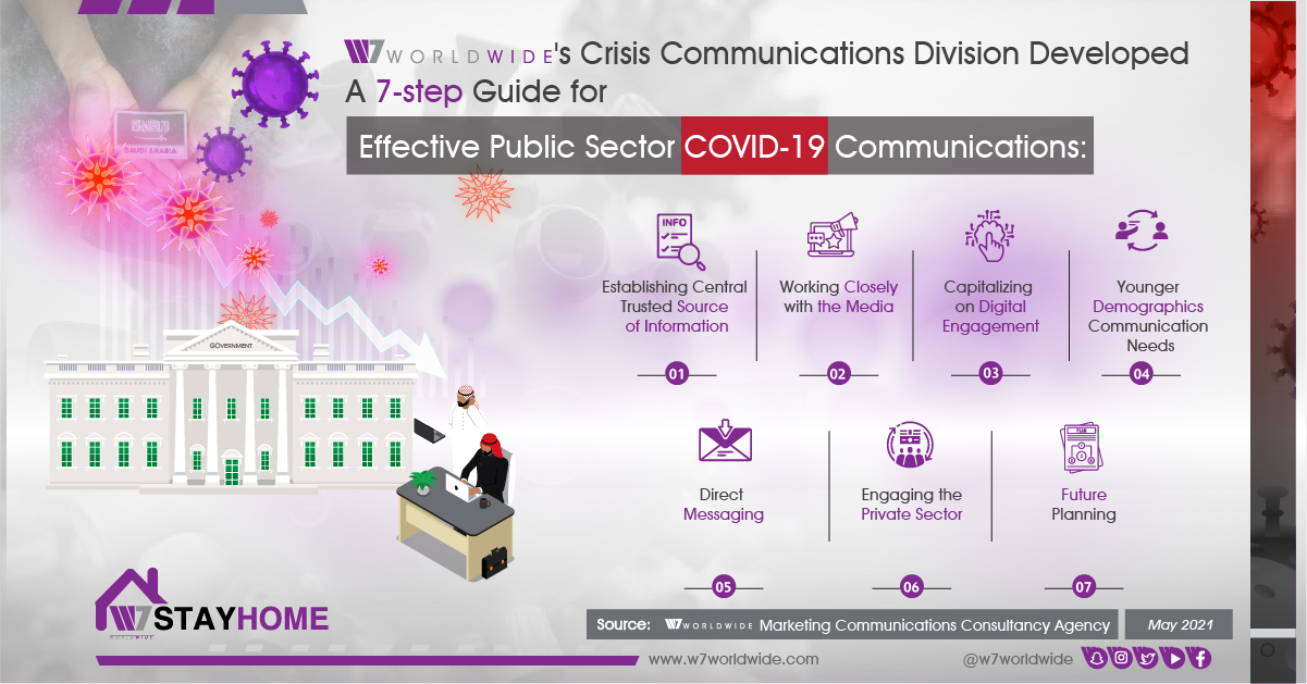 how-governments-need-to-find-their-voice-during-covid-19