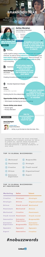linkedin-reveals-the-most-overused-buzzwords-in-its-profiles