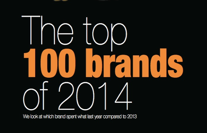 what-gcc-brands-spent-the-most-in-2014