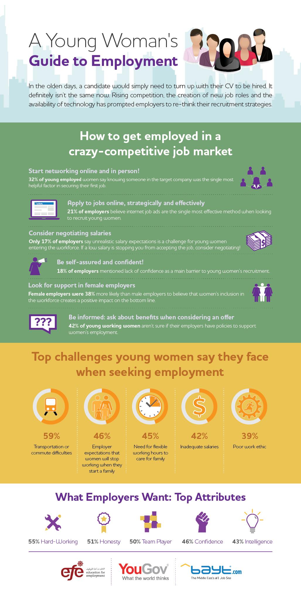 4-career-tips-for-women