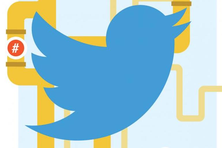 twitter-tests-integration-with-outside-buying-platforms