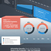 EMC infographic-digital-universe-2014