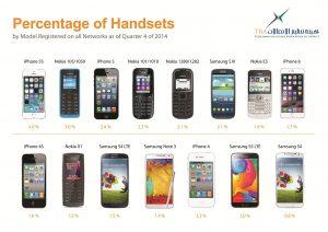 Mobile_percentage_Q4_2014