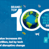 BrandZ Top 100 2017