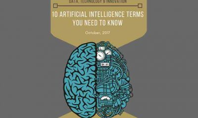 Top 10 AI terms